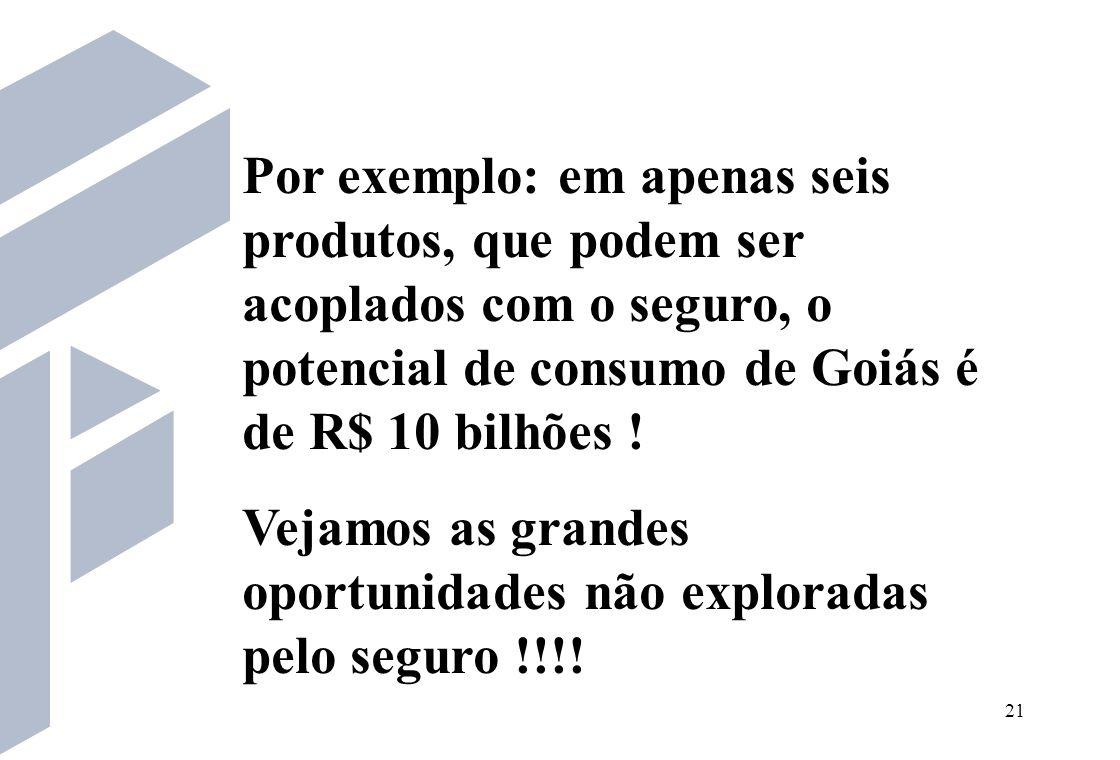 Por exemplo: em apenas seis produtos, que podem ser acoplados com o seguro, o potencial de consumo de Goiás é de R$ 10 bilhões !