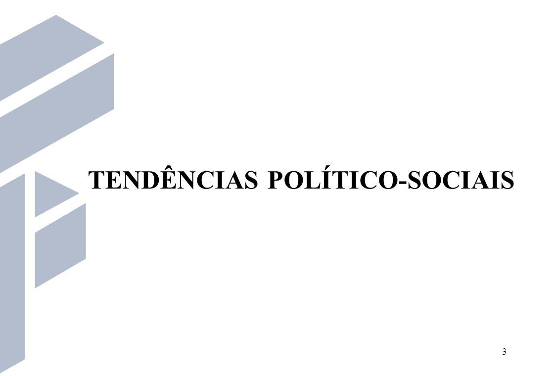 TENDÊNCIAS POLÍTICO-SOCIAIS