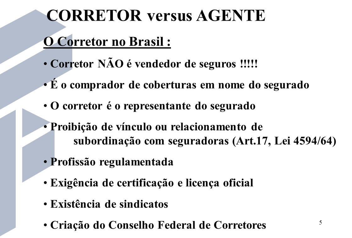 CORRETOR versus AGENTE