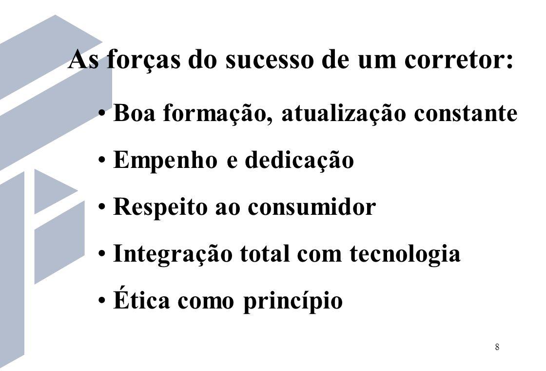 As forças do sucesso de um corretor: