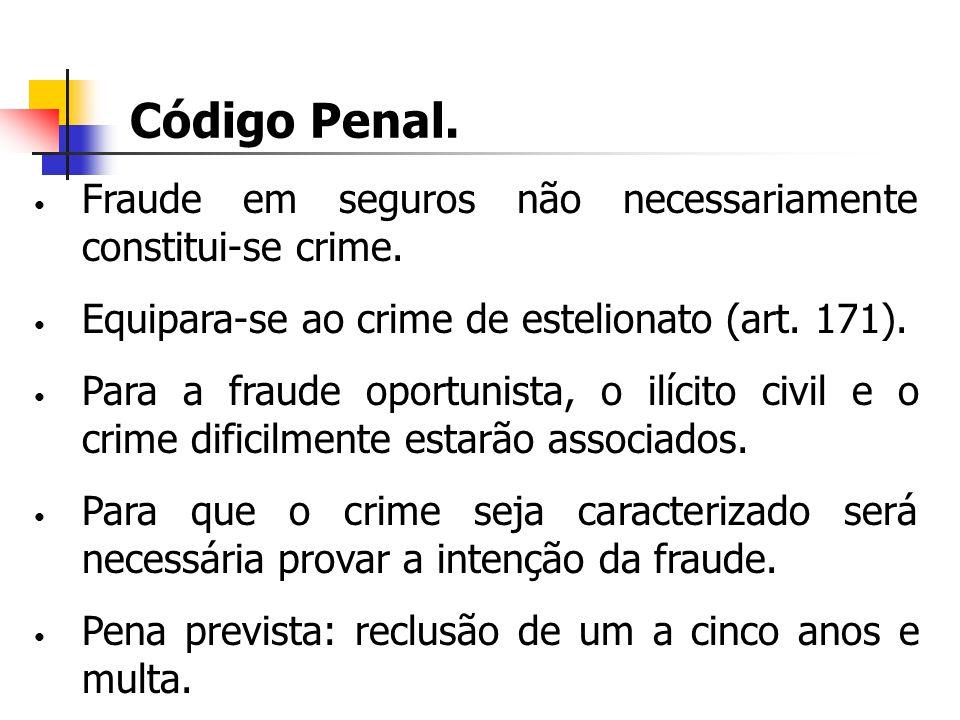 Código Penal. Fraude em seguros não necessariamente constitui-se crime. Equipara-se ao crime de estelionato (art. 171).