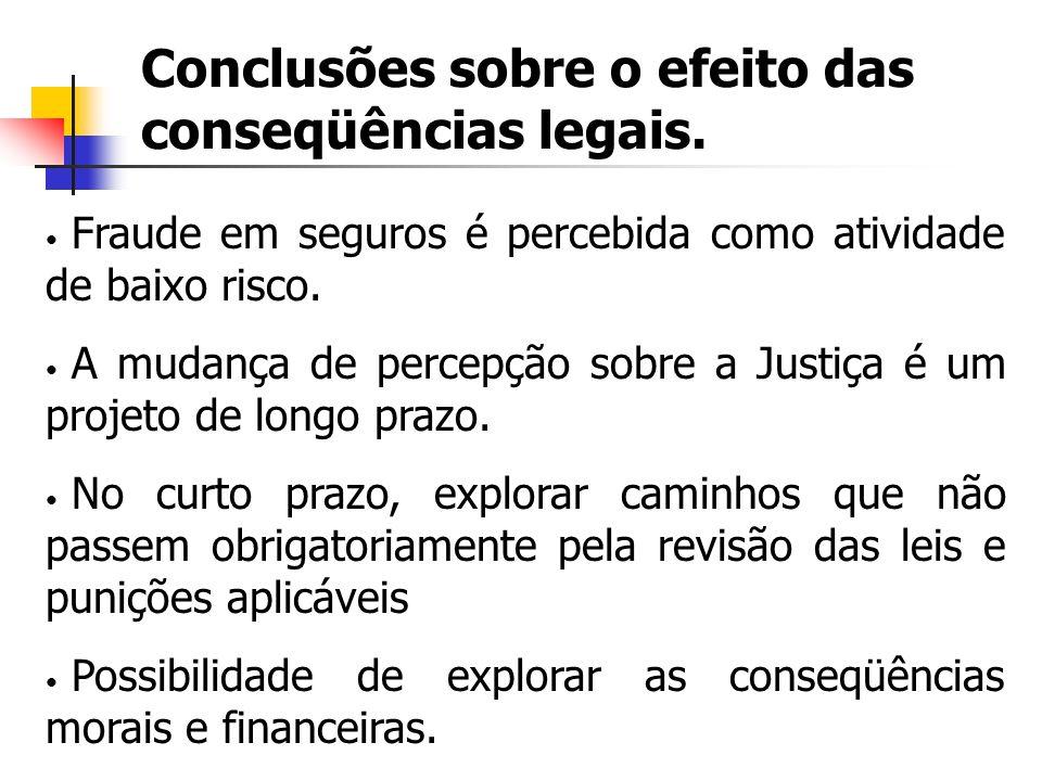 Conclusões sobre o efeito das conseqüências legais.