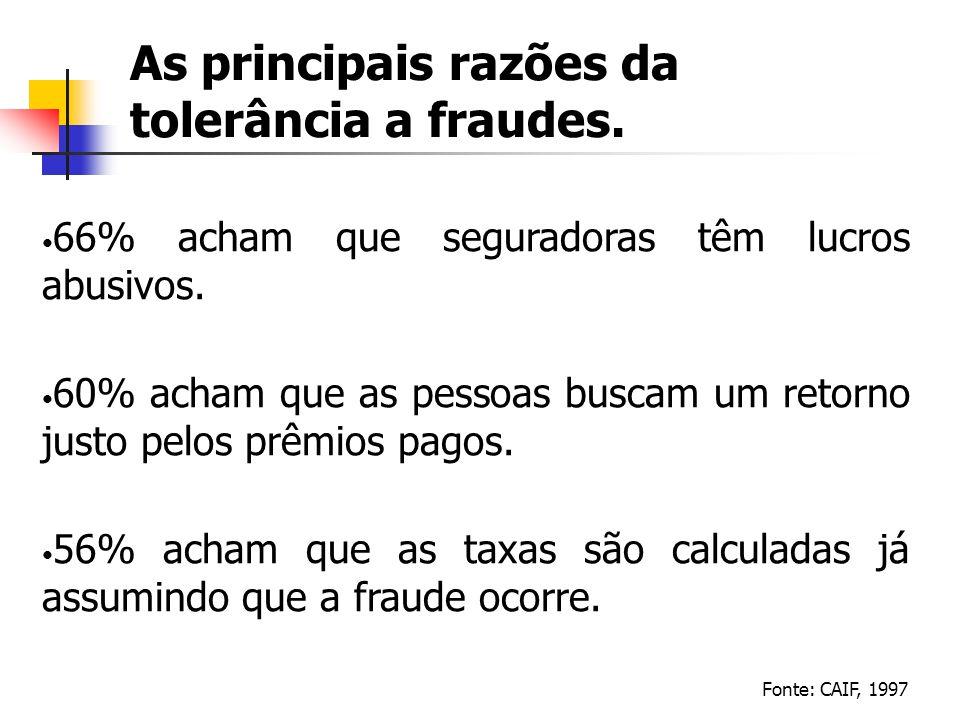 As principais razões da tolerância a fraudes.