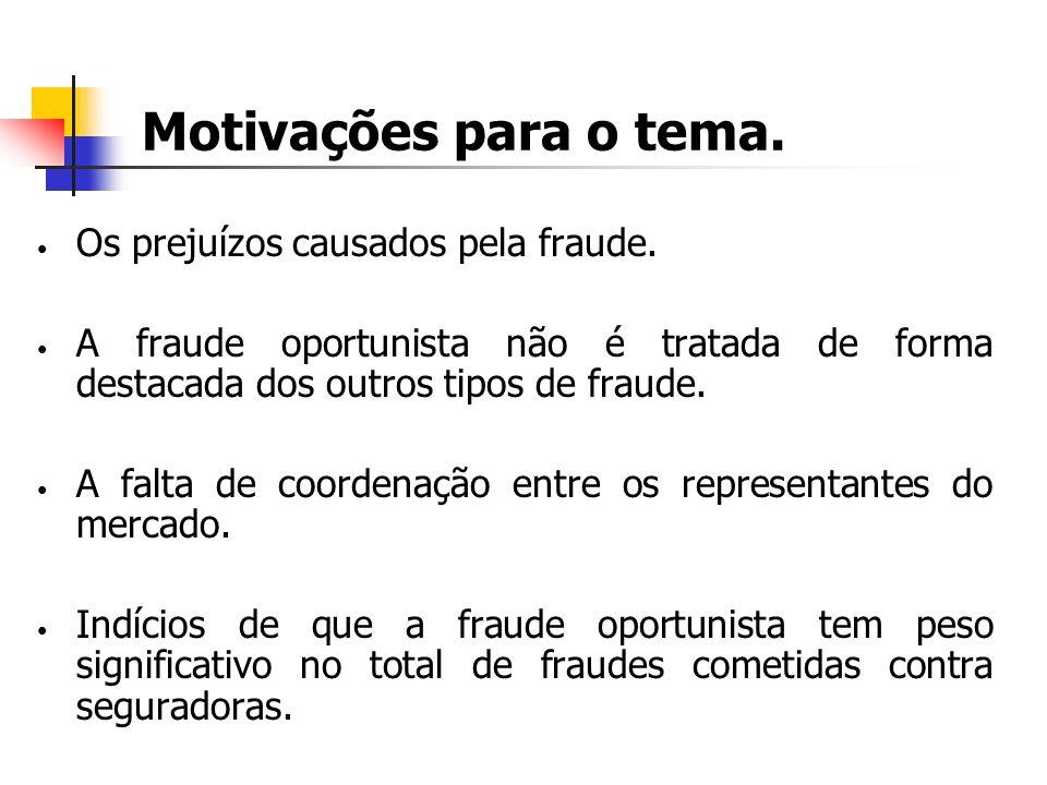 Motivações para o tema. Os prejuízos causados pela fraude.