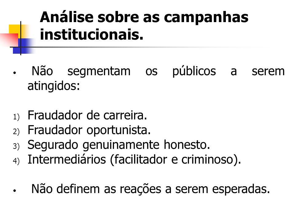 Análise sobre as campanhas institucionais.