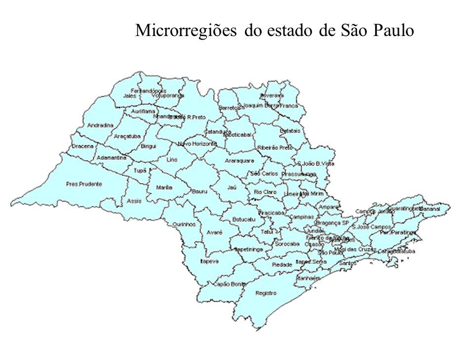 Microrregiões do estado de São Paulo