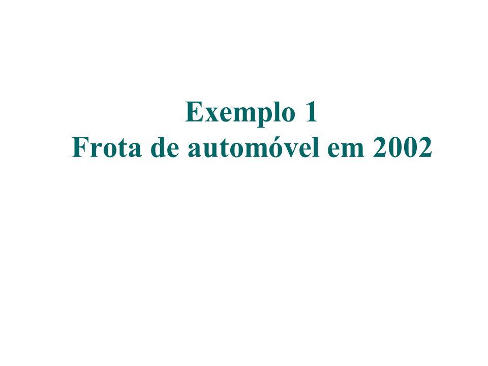 Exemplo 1 Frota de automóvel em 2002