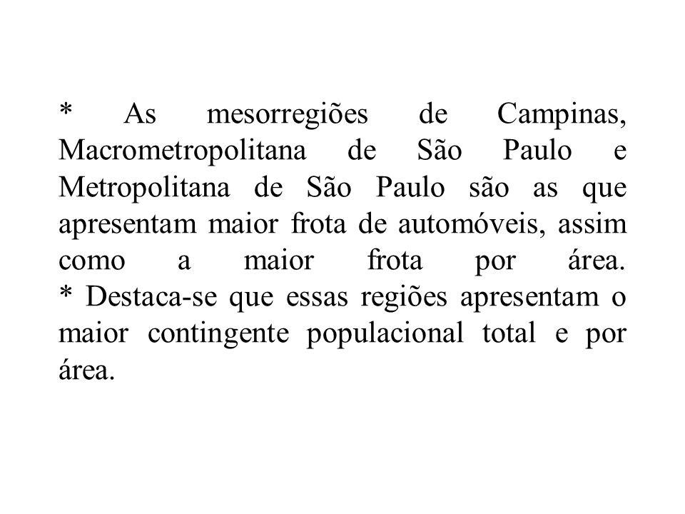 * As mesorregiões de Campinas, Macrometropolitana de São Paulo e Metropolitana de São Paulo são as que apresentam maior frota de automóveis, assim como a maior frota por área.