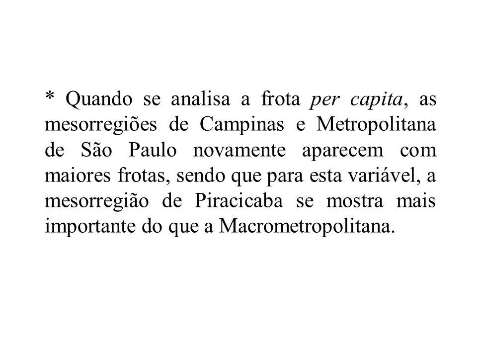 * Quando se analisa a frota per capita, as mesorregiões de Campinas e Metropolitana de São Paulo novamente aparecem com maiores frotas, sendo que para esta variável, a mesorregião de Piracicaba se mostra mais importante do que a Macrometropolitana.