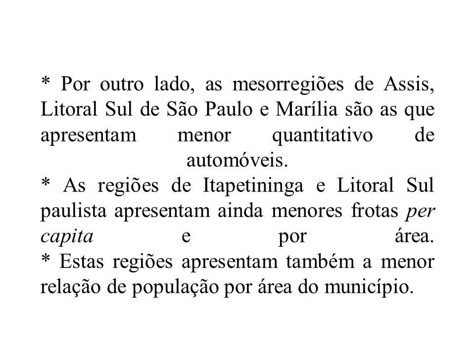 * Por outro lado, as mesorregiões de Assis, Litoral Sul de São Paulo e Marília são as que apresentam menor quantitativo de automóveis.