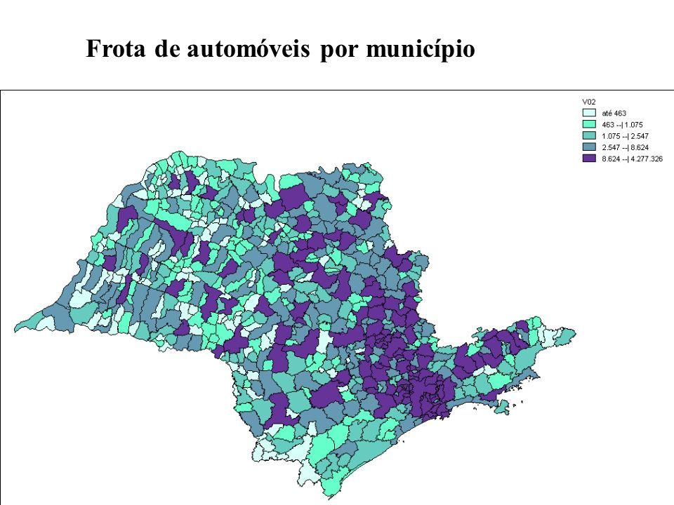 Frota de automóveis por município