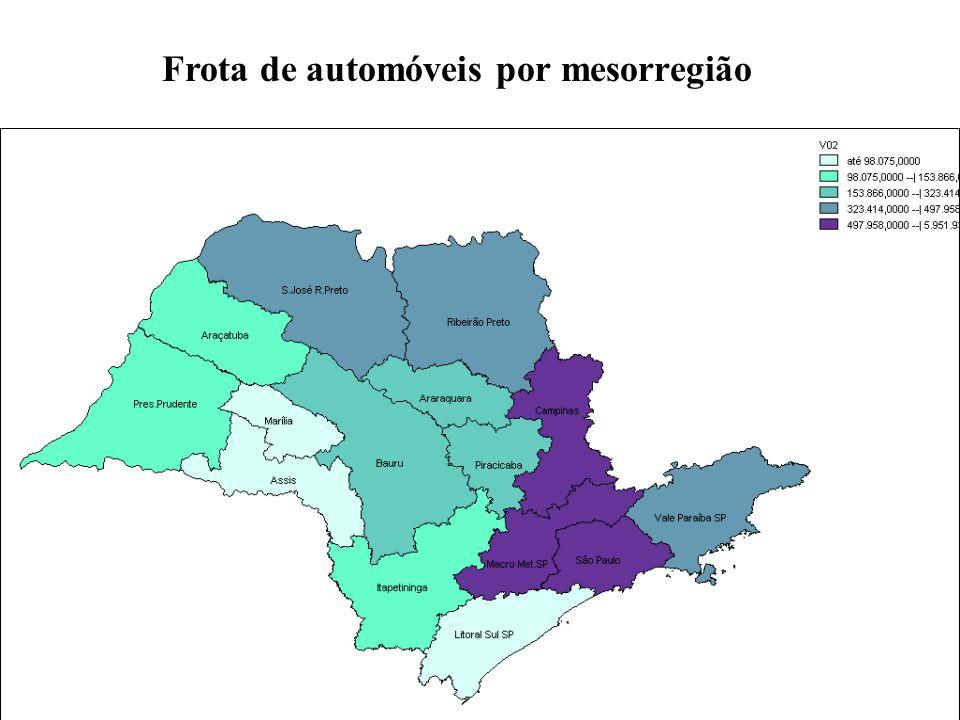Frota de automóveis por mesorregião
