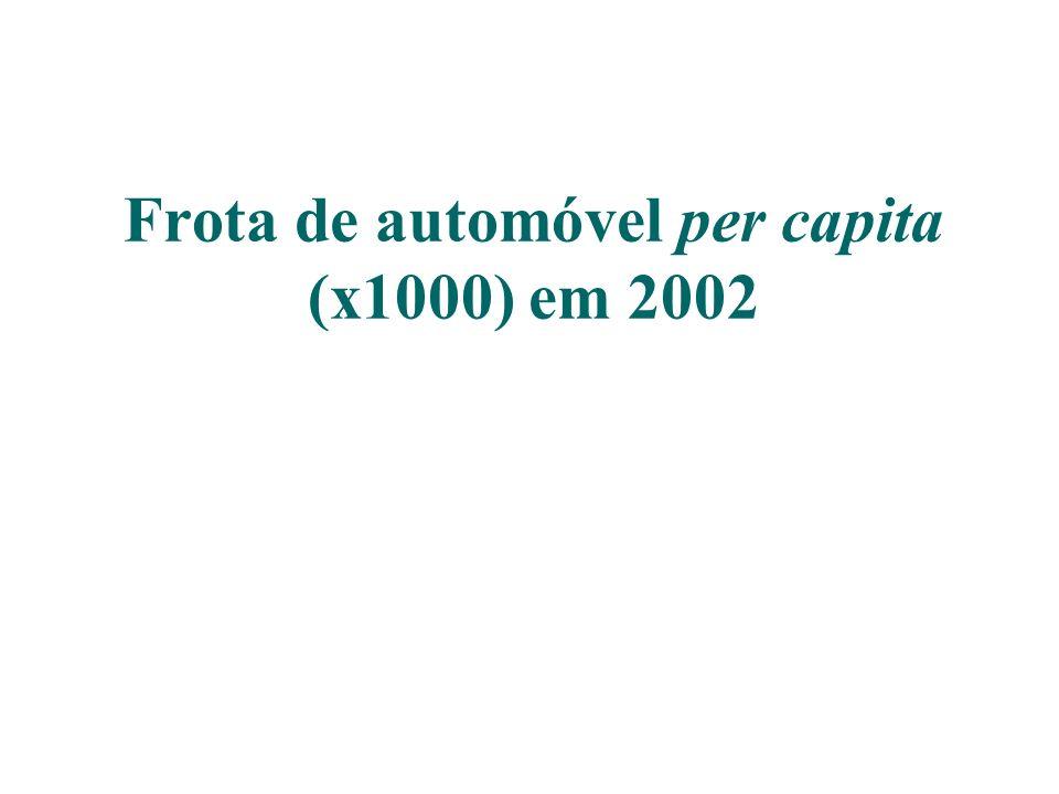 Frota de automóvel per capita (x1000) em 2002