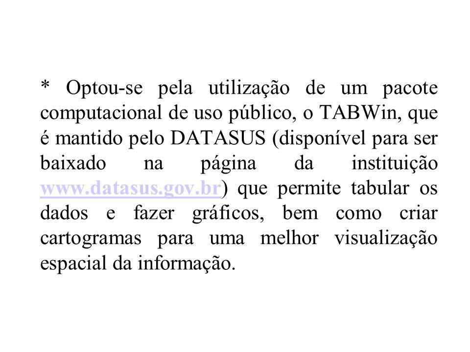 * Optou-se pela utilização de um pacote computacional de uso público, o TABWin, que é mantido pelo DATASUS (disponível para ser baixado na página da instituição www.datasus.gov.br) que permite tabular os dados e fazer gráficos, bem como criar cartogramas para uma melhor visualização espacial da informação.
