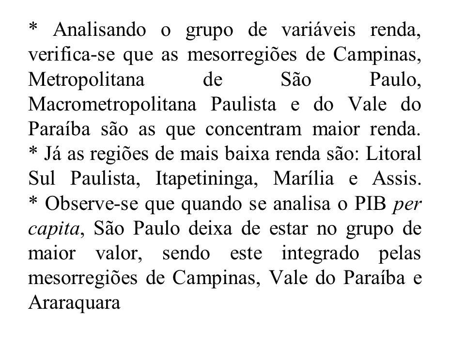 * Analisando o grupo de variáveis renda, verifica-se que as mesorregiões de Campinas, Metropolitana de São Paulo, Macrometropolitana Paulista e do Vale do Paraíba são as que concentram maior renda.