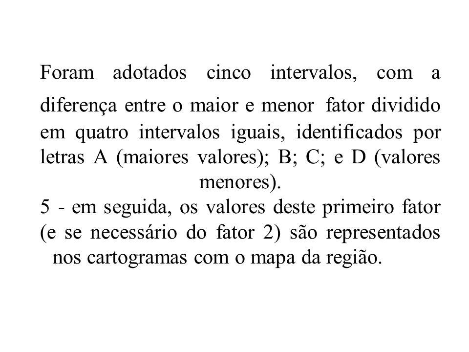 Foram adotados cinco intervalos, com a diferença entre o maior e menor fator dividido em quatro intervalos iguais, identificados por letras A (maiores valores); B; C; e D (valores menores).