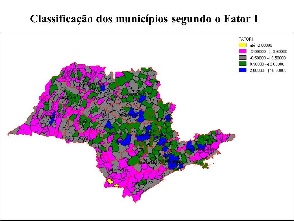 Classificação dos municípios segundo o Fator 1