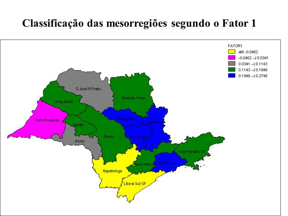 Classificação das mesorregiões segundo o Fator 1