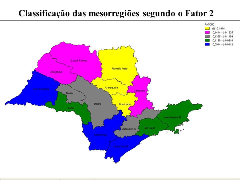 Classificação das mesorregiões segundo o Fator 2