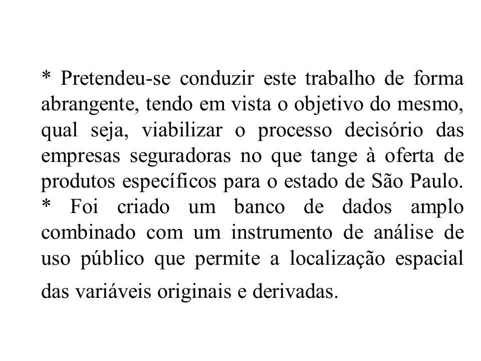 * Pretendeu-se conduzir este trabalho de forma abrangente, tendo em vista o objetivo do mesmo, qual seja, viabilizar o processo decisório das empresas seguradoras no que tange à oferta de produtos específicos para o estado de São Paulo.