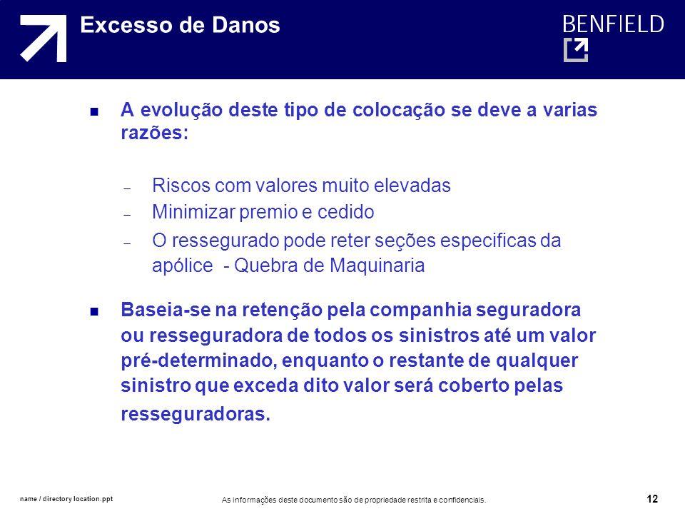 Excesso de DanosA evolução deste tipo de colocação se deve a varias razões: Riscos com valores muito elevadas.