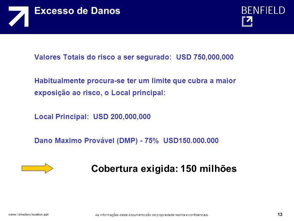 Cobertura exigida: 150 milhões