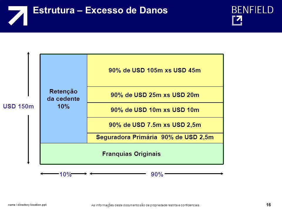 Seguradora Primária 90% de USD 2,5m