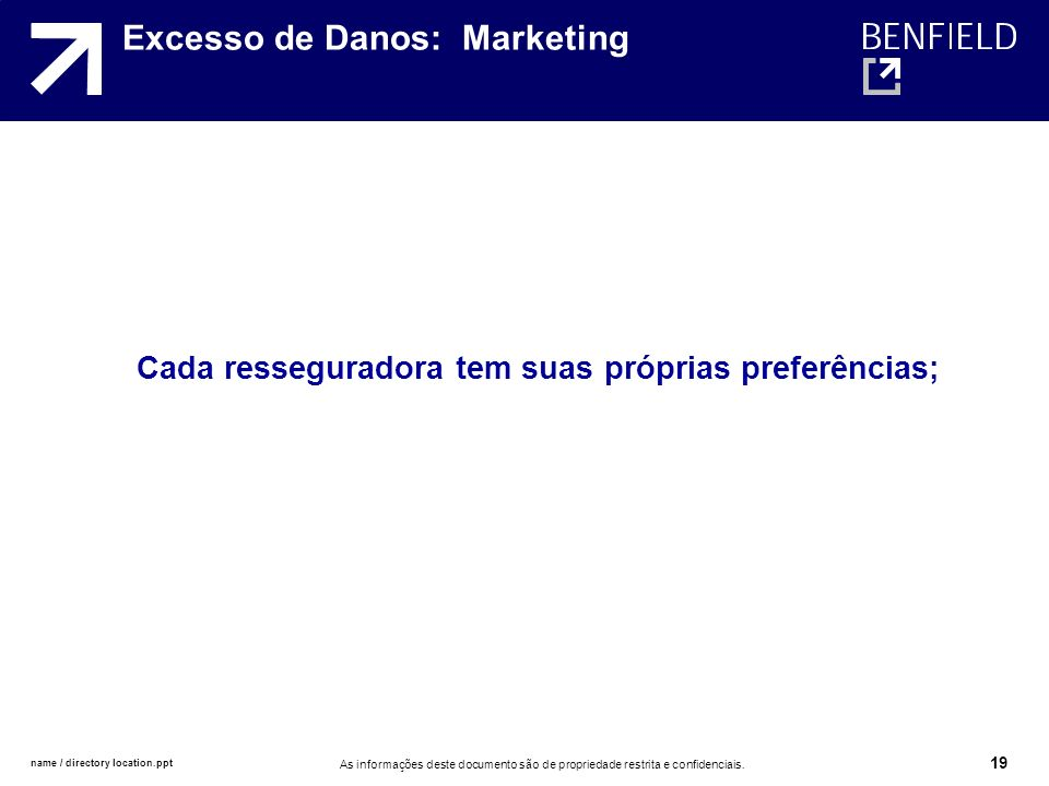 Excesso de Danos: Marketing