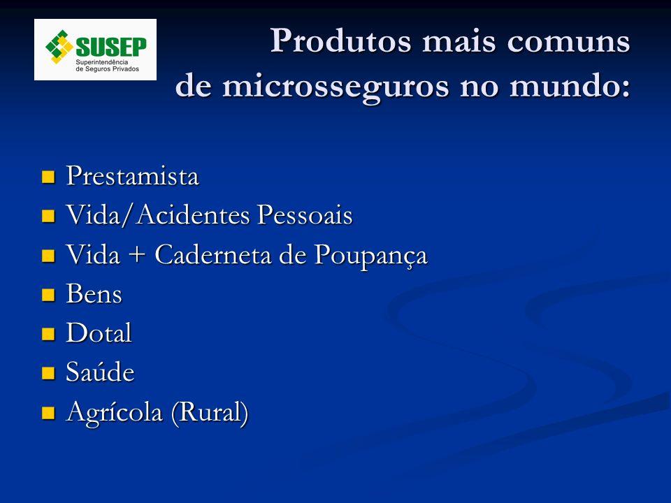 Produtos mais comuns de microsseguros no mundo:
