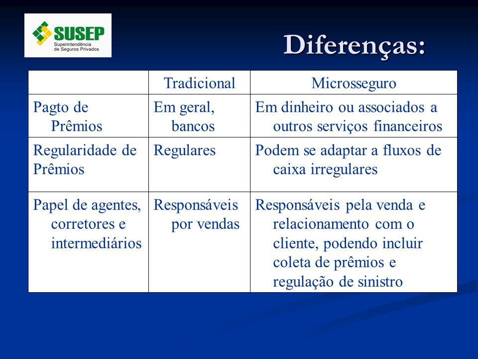 Diferenças: Tradicional Microsseguro Pagto de Prêmios Em geral, bancos