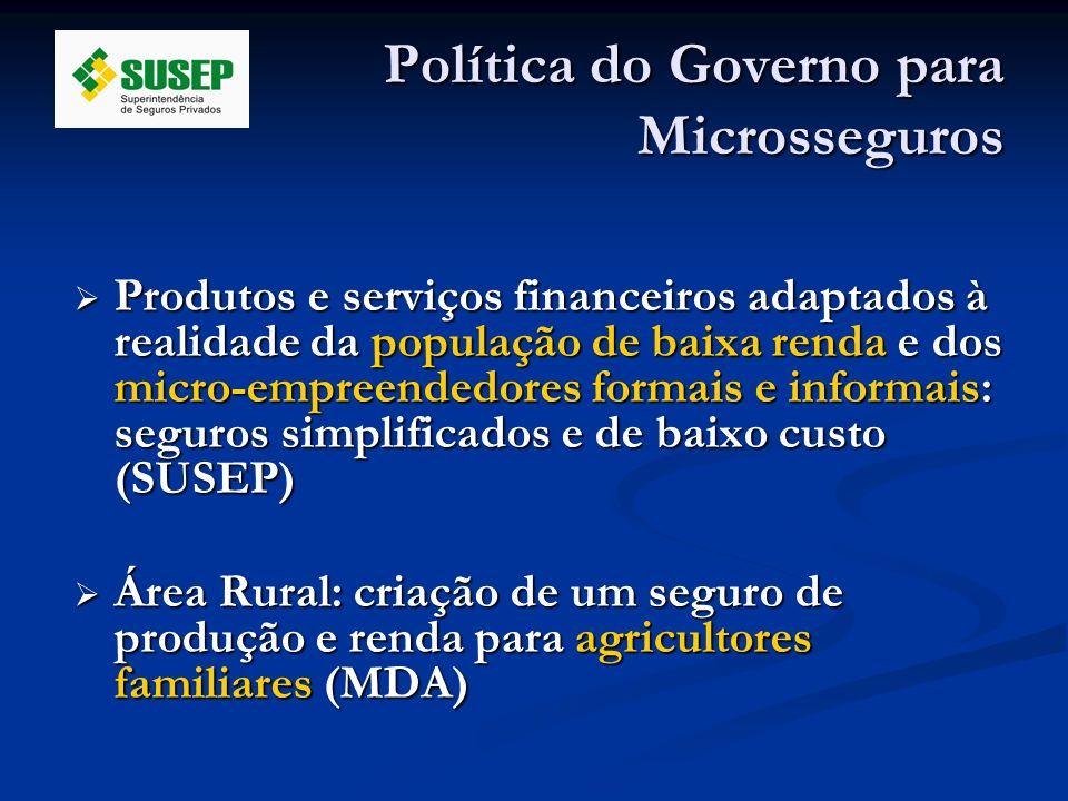 Política do Governo para Microsseguros