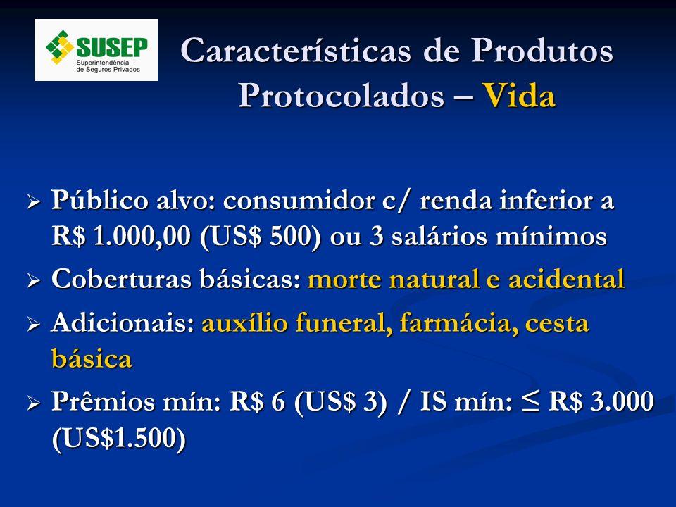 Características de Produtos Protocolados – Vida