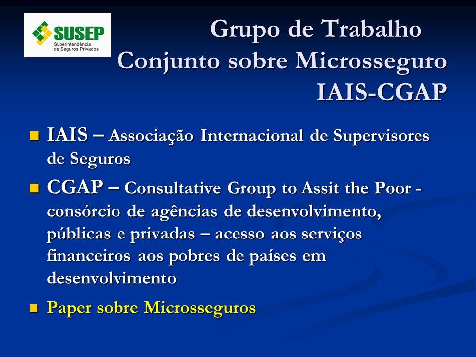 Grupo de Trabalho Conjunto sobre Microsseguro IAIS-CGAP