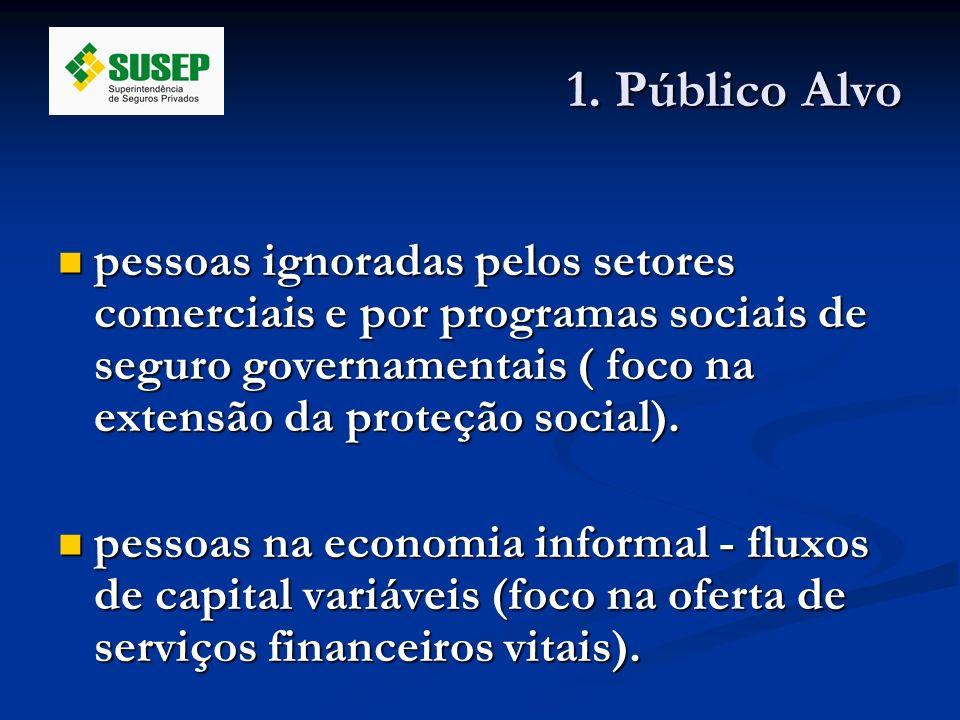 1. Público Alvo pessoas ignoradas pelos setores comerciais e por programas sociais de seguro governamentais ( foco na extensão da proteção social).