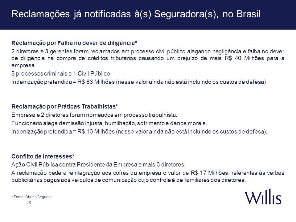 Reclamações já notificadas à(s) Seguradora(s), no Brasil