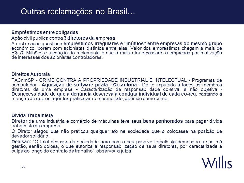 Outras reclamações no Brasil…