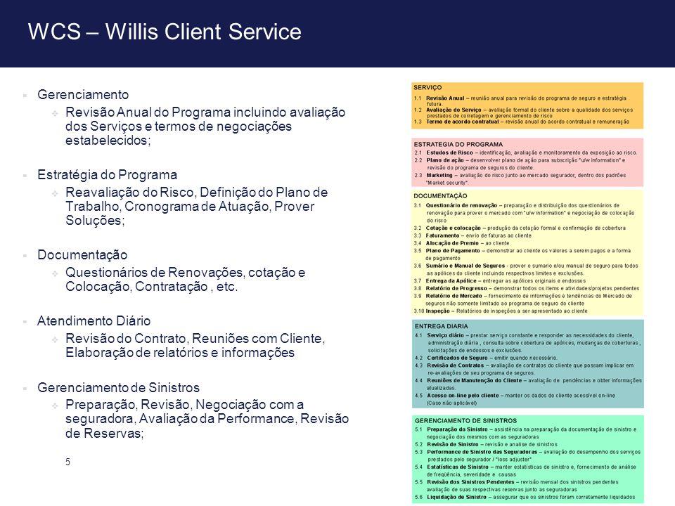 WCS – Willis Client Service