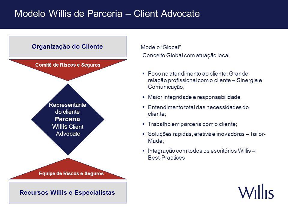 Modelo Willis de Parceria – Client Advocate