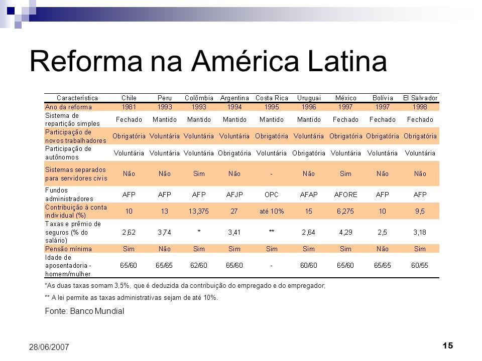 Reforma na América Latina