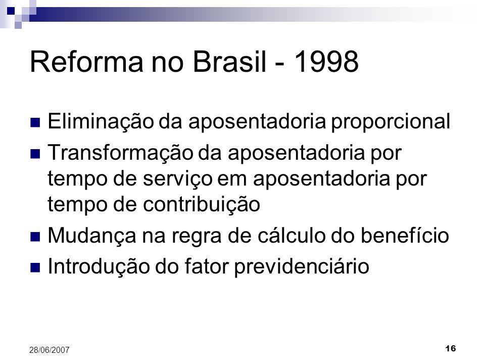 Reforma no Brasil - 1998 Eliminação da aposentadoria proporcional