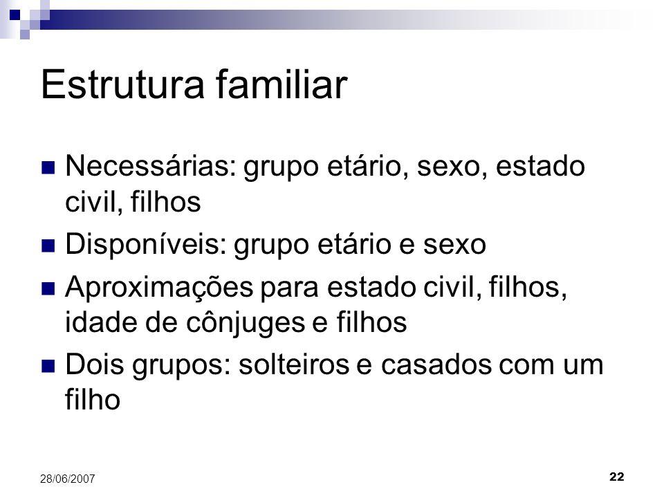 Estrutura familiar Necessárias: grupo etário, sexo, estado civil, filhos. Disponíveis: grupo etário e sexo.