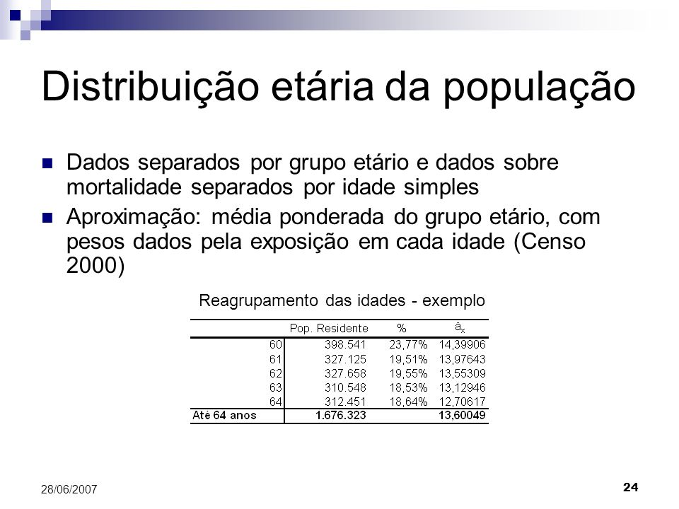 Distribuição etária da população