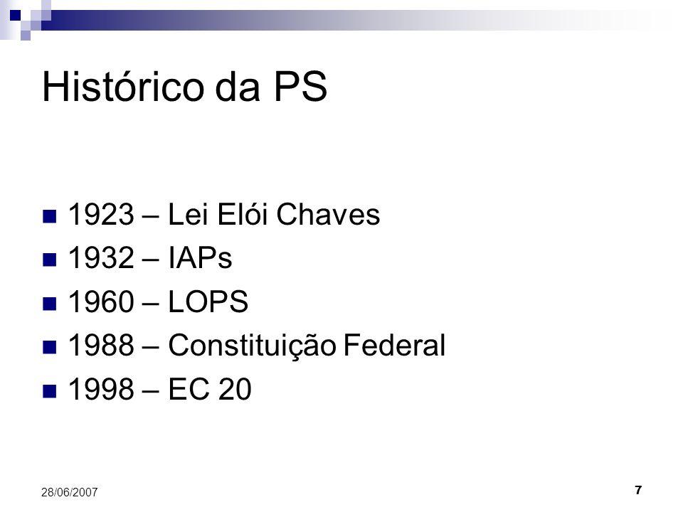 Histórico da PS 1923 – Lei Elói Chaves 1932 – IAPs 1960 – LOPS