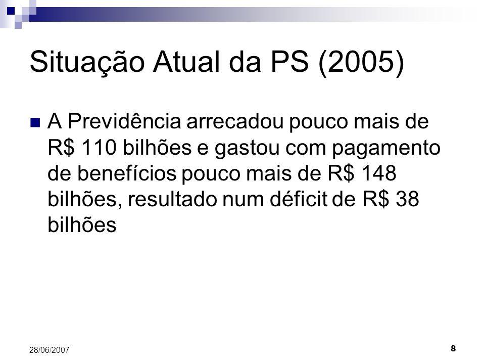 Situação Atual da PS (2005)