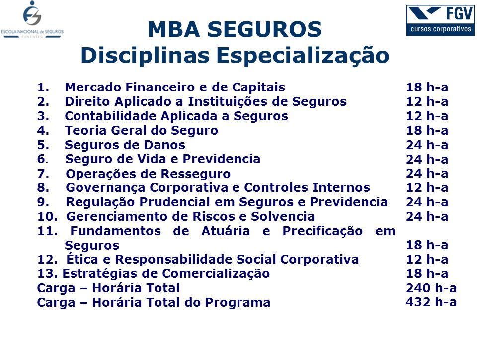 Disciplinas Especialização
