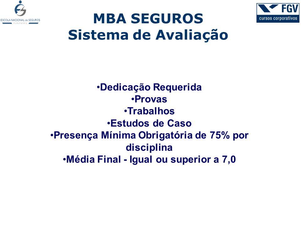MBA SEGUROS Sistema de Avaliação