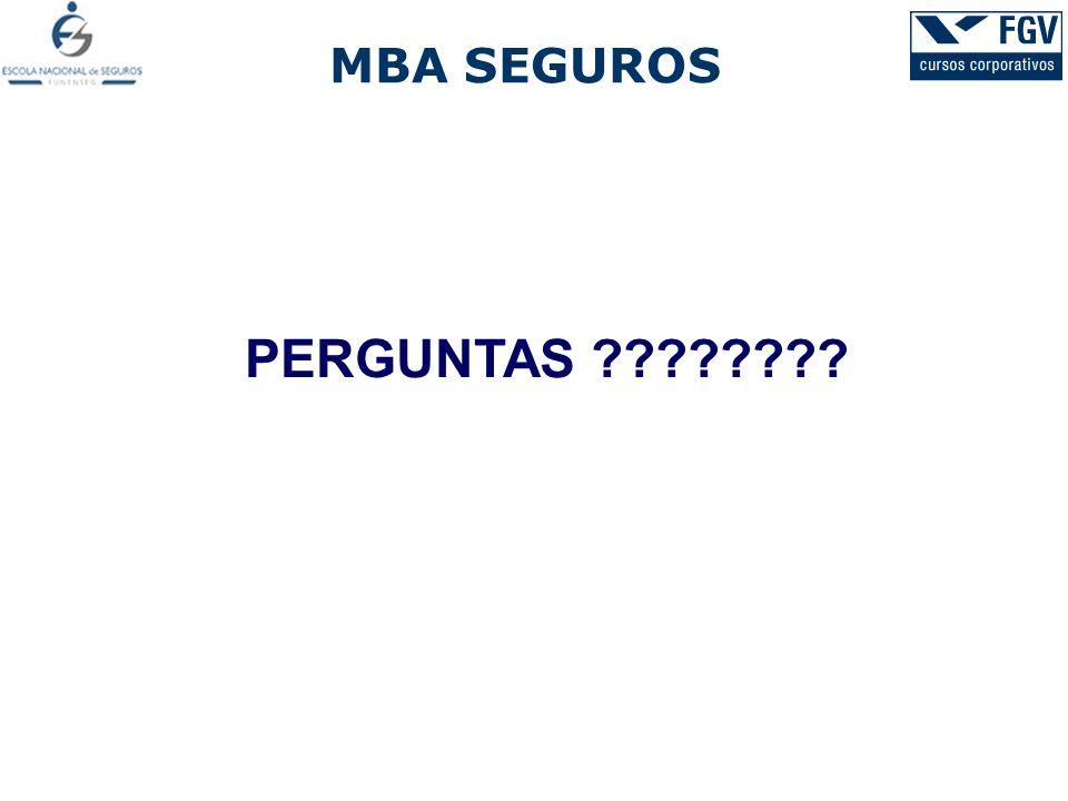 MBA SEGUROS PERGUNTAS