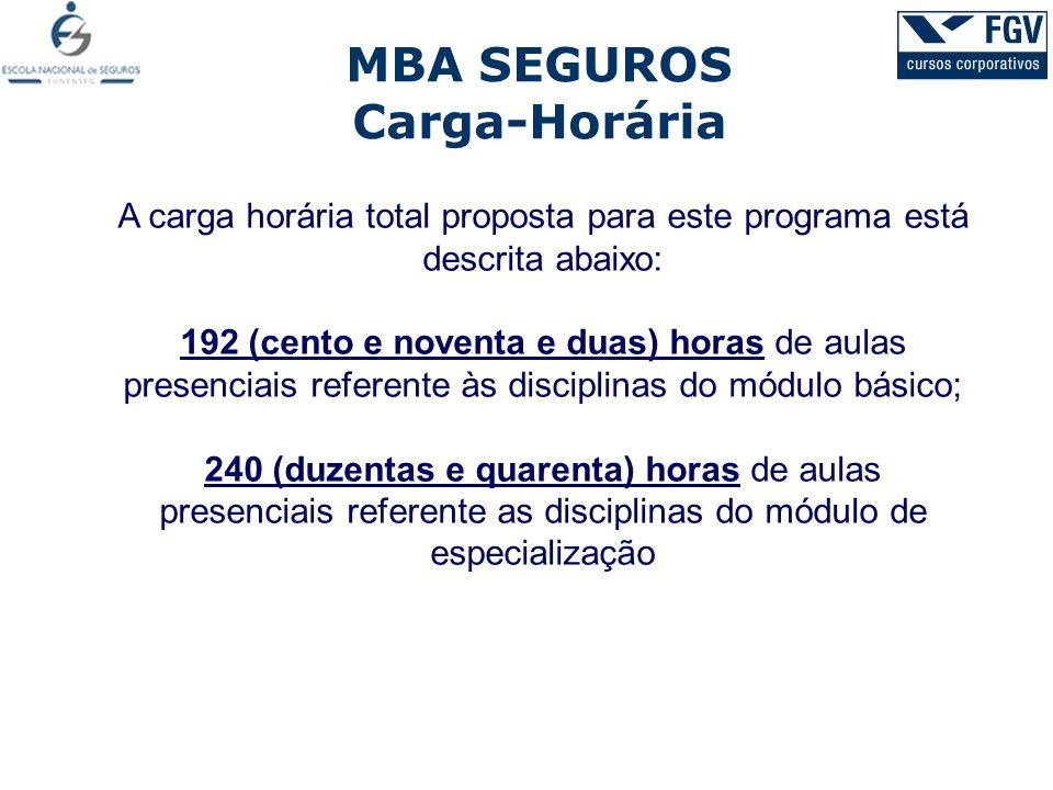 MBA SEGUROS Carga-Horária
