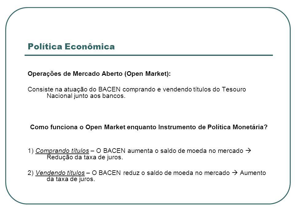 Política Econômica Operações de Mercado Aberto (Open Market):
