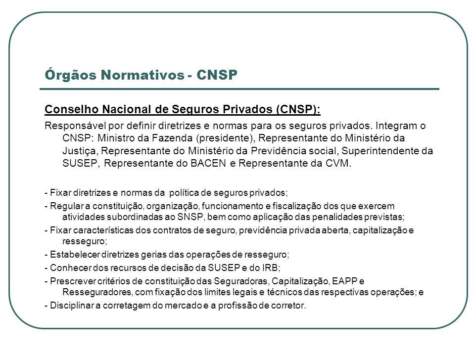 Órgãos Normativos - CNSP